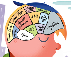 phrenology brain infographics